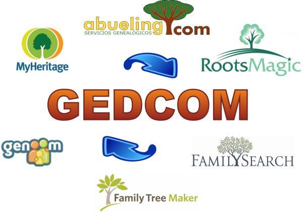 Gedcom logo
