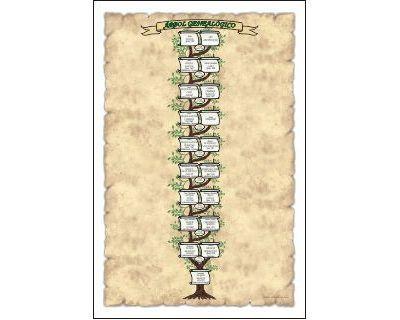 Lineage Family tree Tree-shaped design
