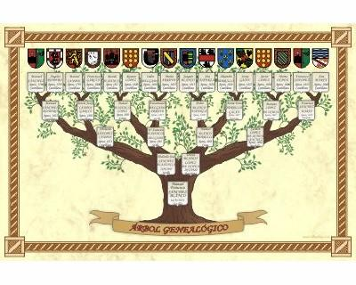Ancestors Family tree Tree-shaped design