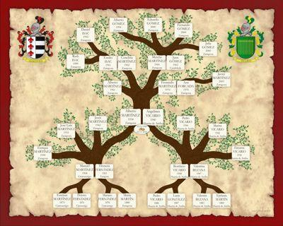 Descendants family tree Tree-shaped design
