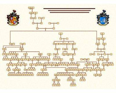 Mixed family tree Linear design