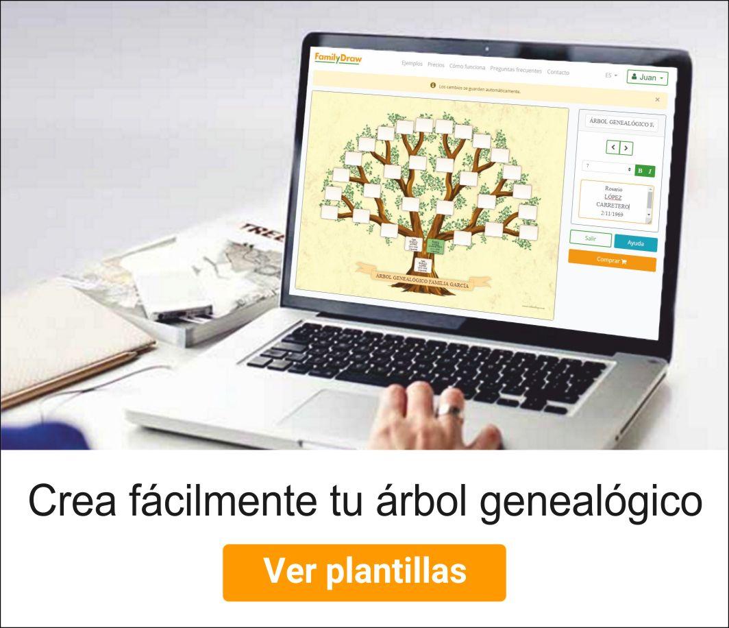 crear árbol genealógico con las plantillas de FamilyDraw